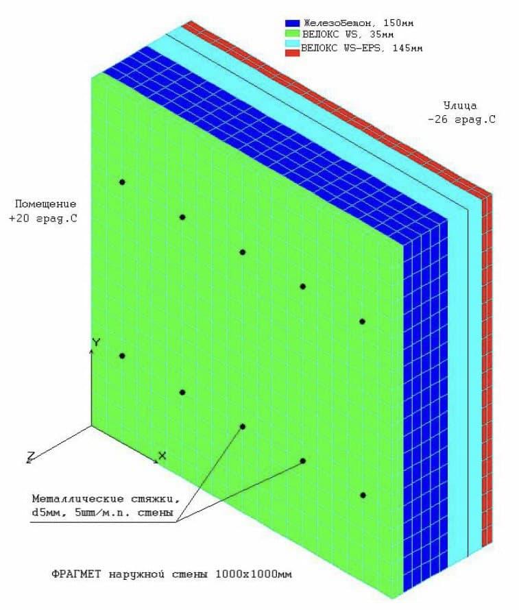 Теплотехнический расчет VELOX